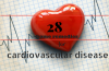 cardiovascular disease remedies at home